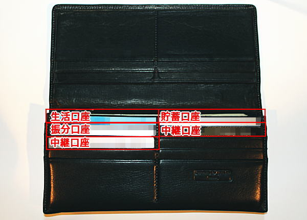 家計管理、資産管理の財布