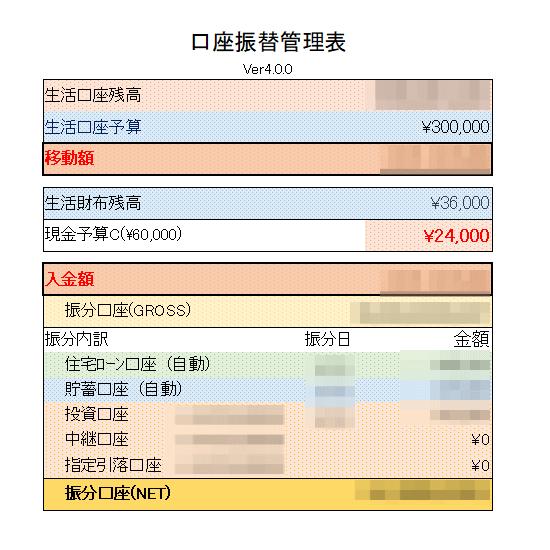 【資金移動】6、7月の資金移動は大変・・・2021年06月