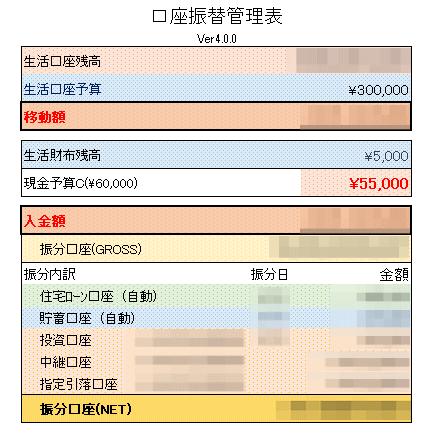 【資金移動】ドタバタな月末・・・2021年8月